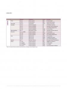 Isac-test-elenco-allergeni-003